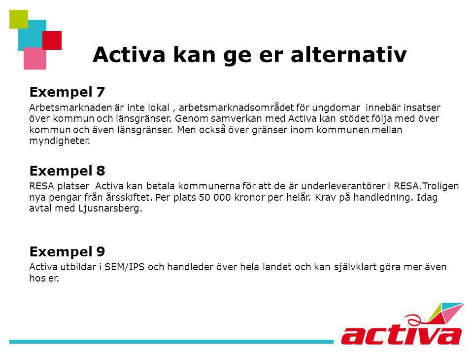 Activa kan ge er alternativ