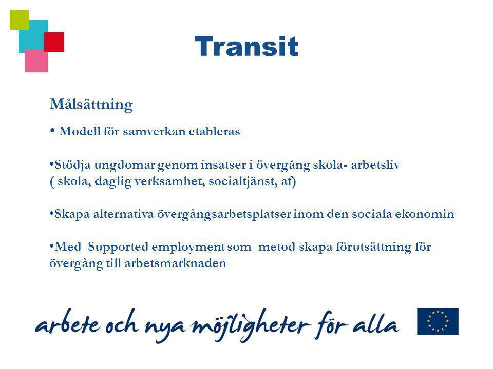 Transit Målsättning Modell för samverkan etableras
