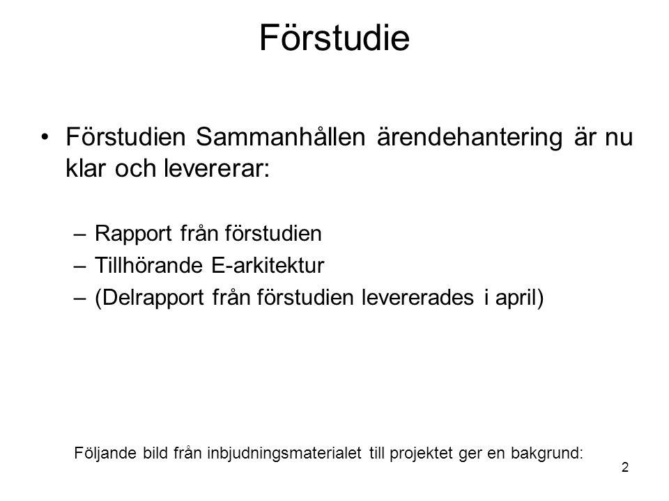 Förstudie Förstudien Sammanhållen ärendehantering är nu klar och levererar: Rapport från förstudien.