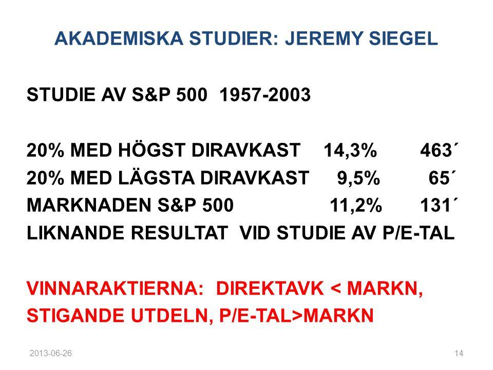 AKADEMISKA STUDIER: JEREMY SIEGEL