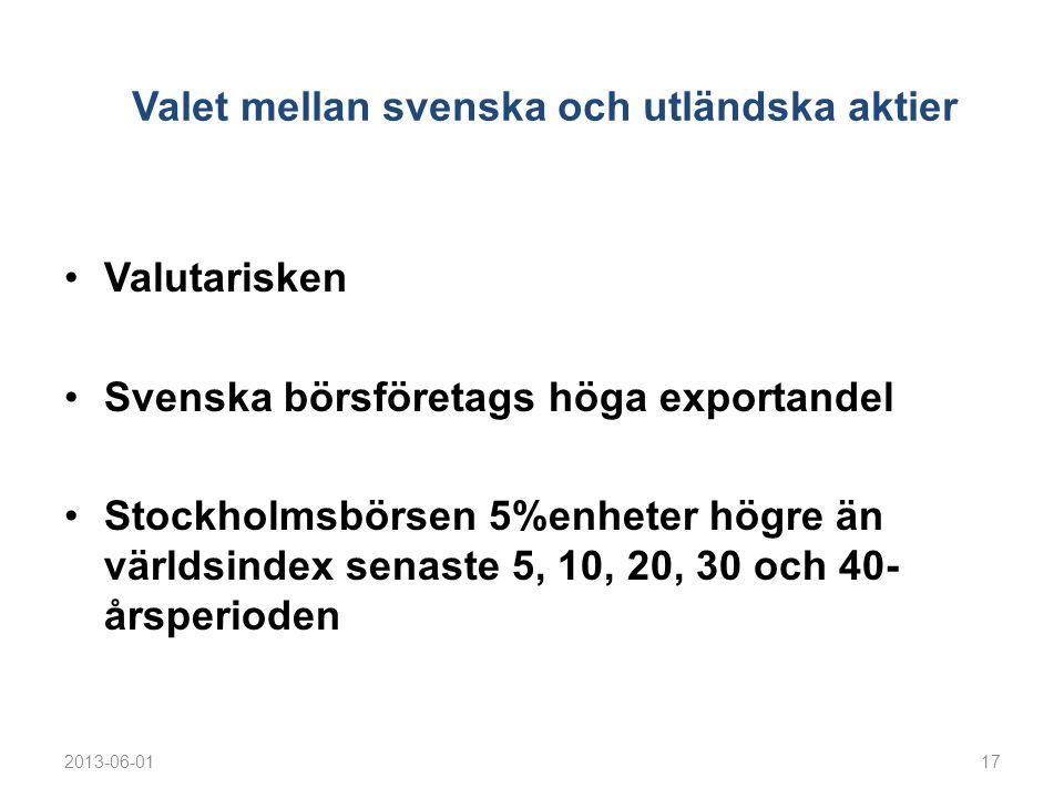 Valet mellan svenska och utländska aktier