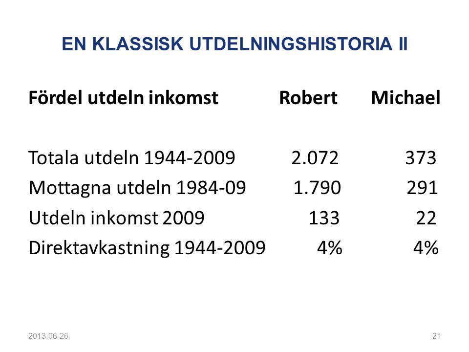 EN KLASSISK UTDELNINGSHISTORIA II