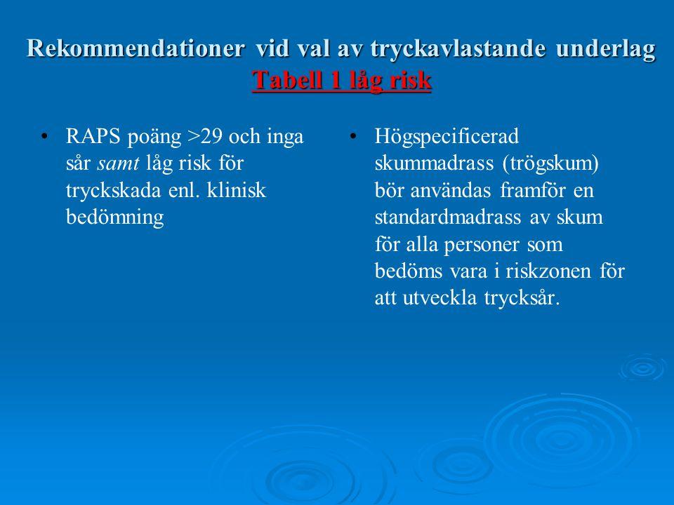 Rekommendationer vid val av tryckavlastande underlag Tabell 1 låg risk