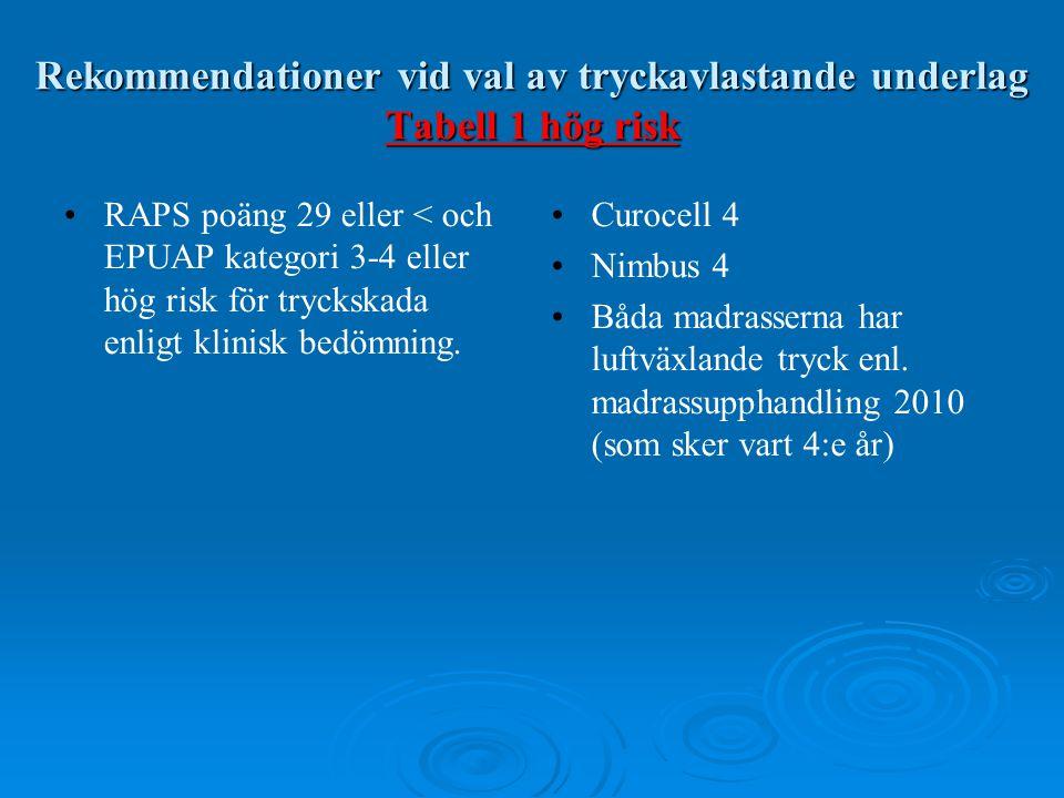 Rekommendationer vid val av tryckavlastande underlag Tabell 1 hög risk