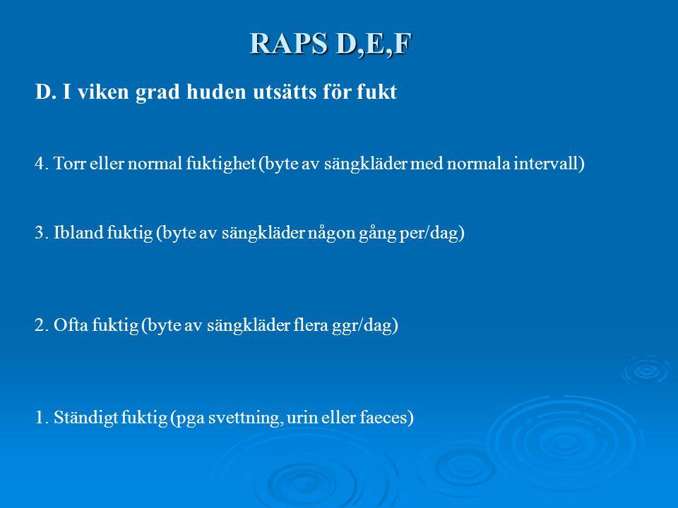 RAPS D,E,F D. I viken grad huden utsätts för fukt
