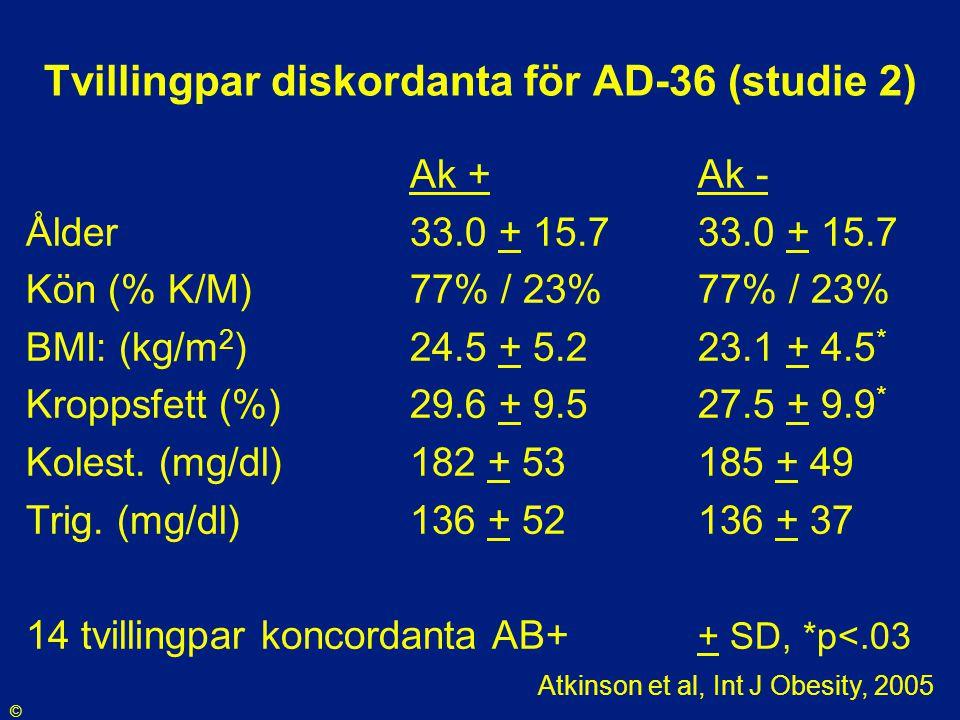 Tvillingpar diskordanta för AD-36 (studie 2)