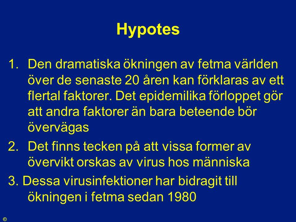 Hypotes