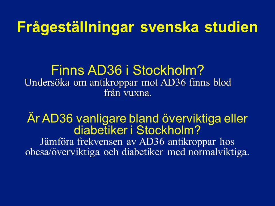 Frågeställningar svenska studien