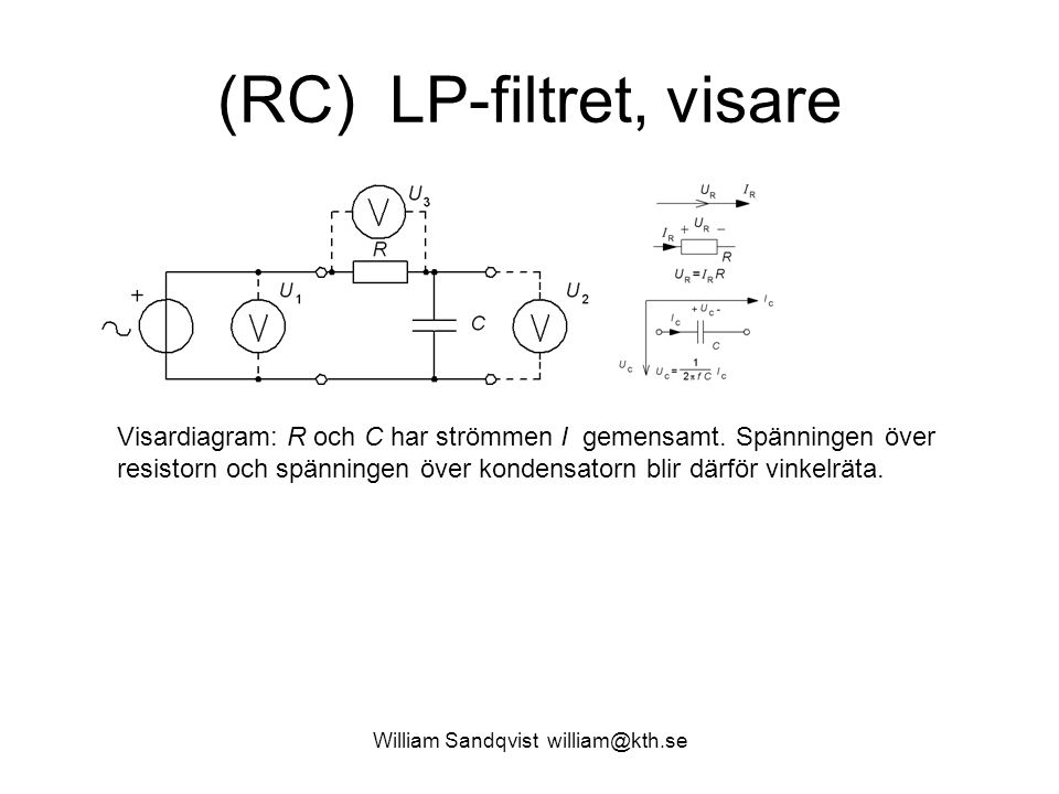 (RC) LP-filtret, visare