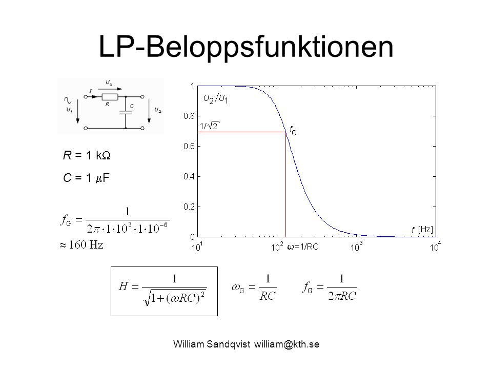 LP-Beloppsfunktionen