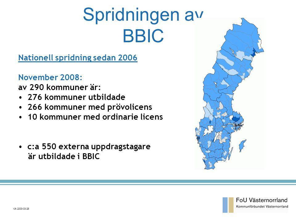 Spridningen av BBIC Nationell spridning sedan 2006 November 2008: