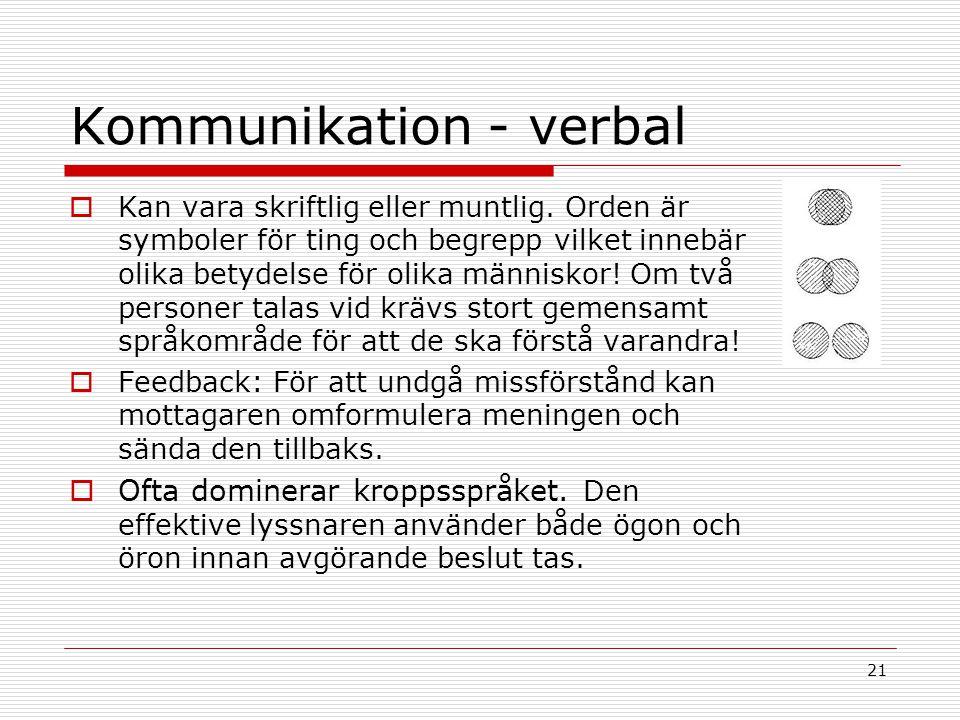 Kommunikation - verbal