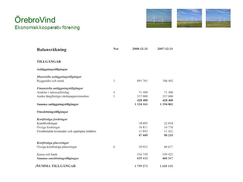 ÖrebroVind Ekonomisk kooperativ förening