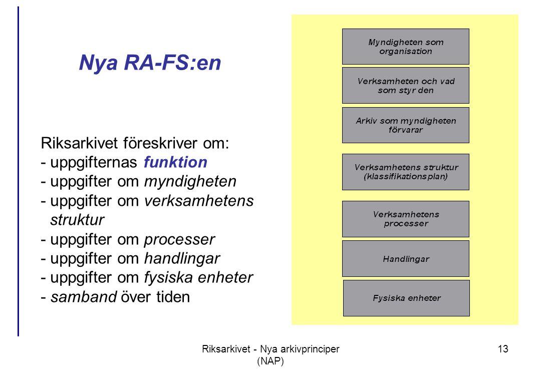 Riksarkivet - Nya arkivprinciper (NAP)
