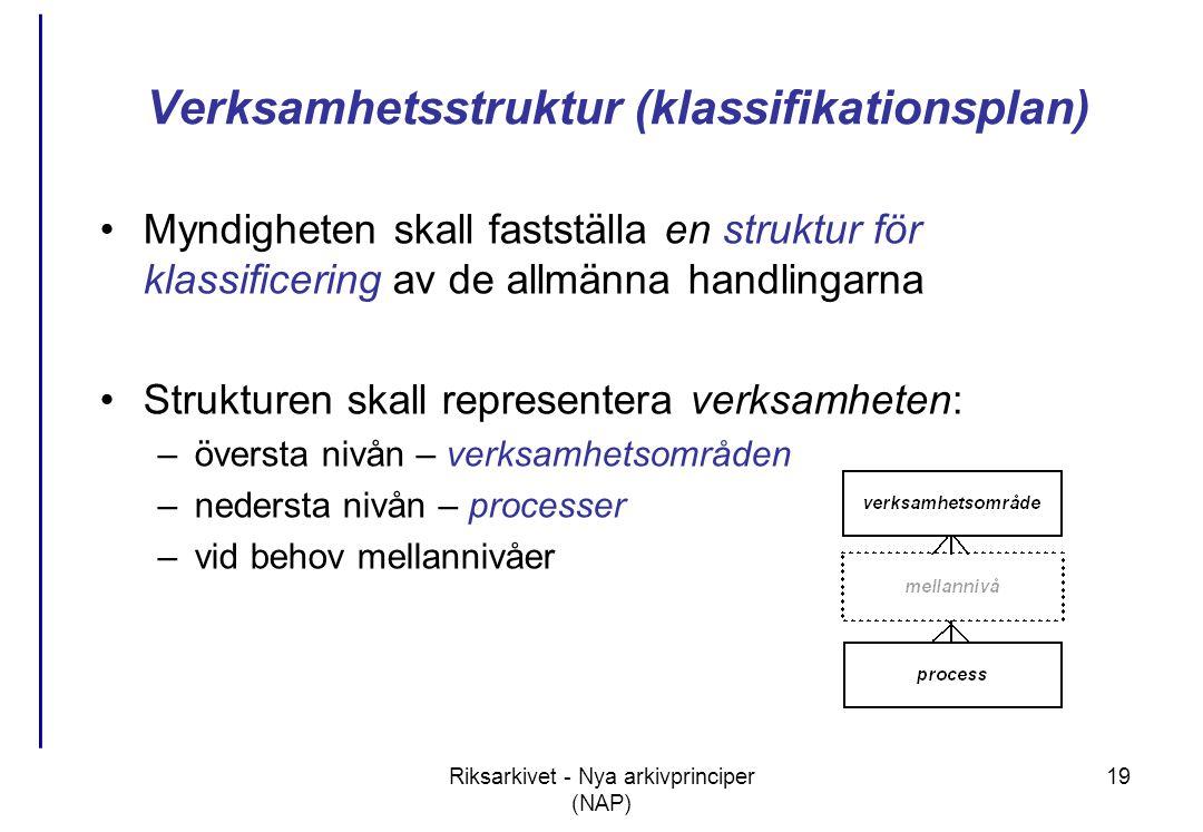 Verksamhetsstruktur (klassifikationsplan)