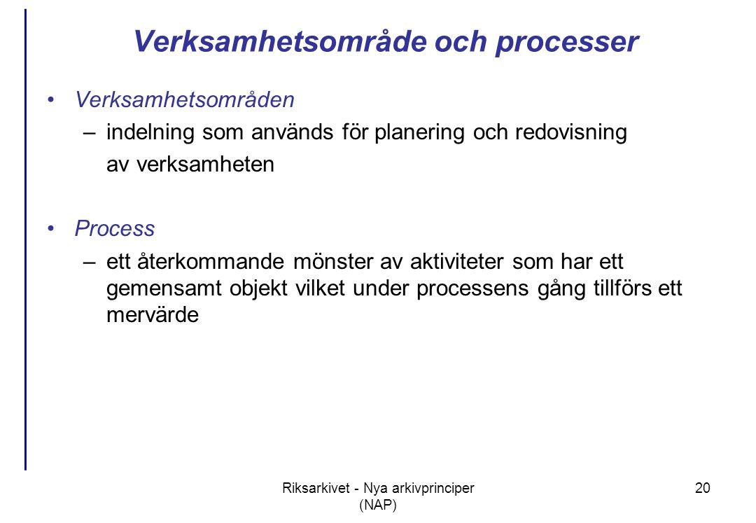Verksamhetsområde och processer