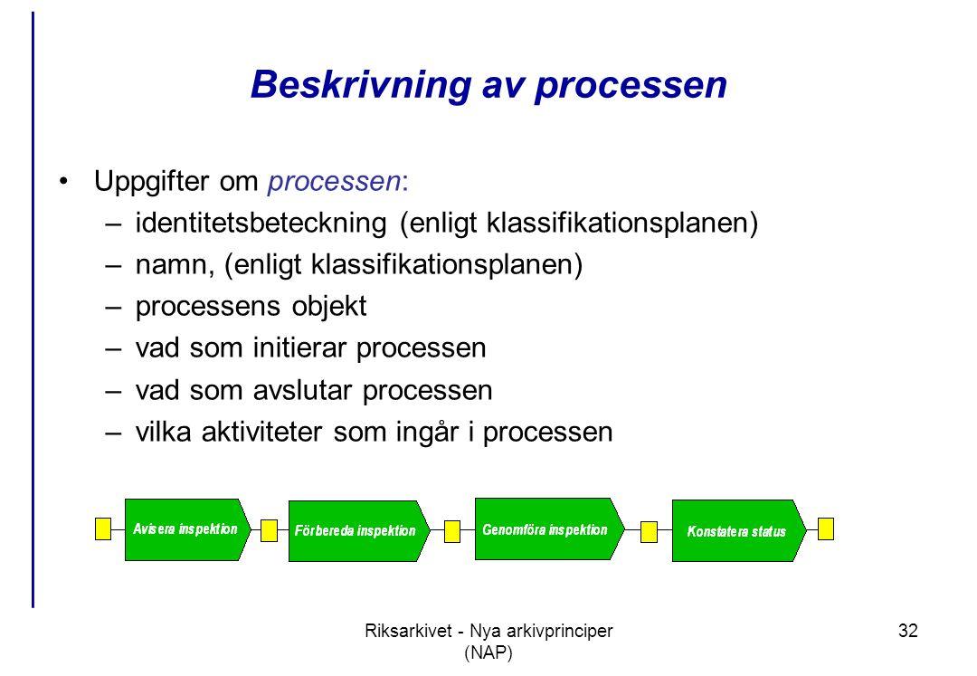 Beskrivning av processen