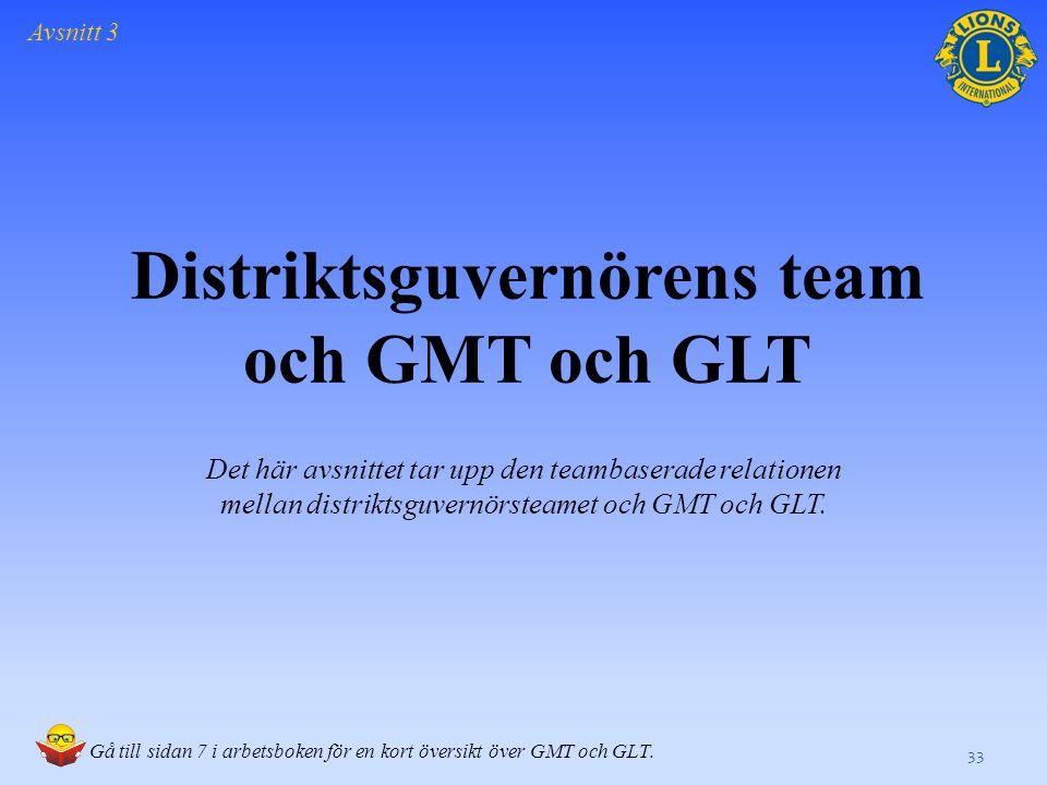 Vad är GMT och GLT Det globala medlemsteamet och det globala ledarskapsteamet har strukturer på flera nivåer med tre grundläggande mål: