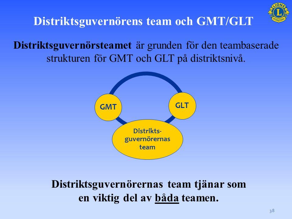 Distriktsguvernörens team och GMT/GLT