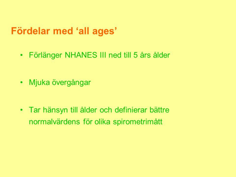 Fördelar med 'all ages'