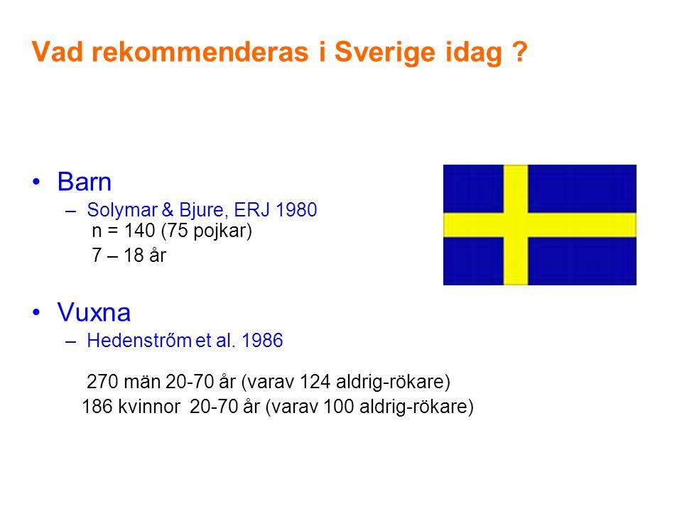 Vad rekommenderas i Sverige idag