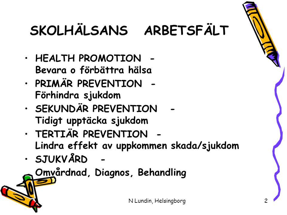 SKOLHÄLSANS ARBETSFÄLT