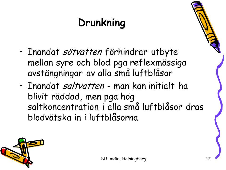 Drunkning Inandat sötvatten förhindrar utbyte mellan syre och blod pga reflexmässiga avstängningar av alla små luftblåsor.