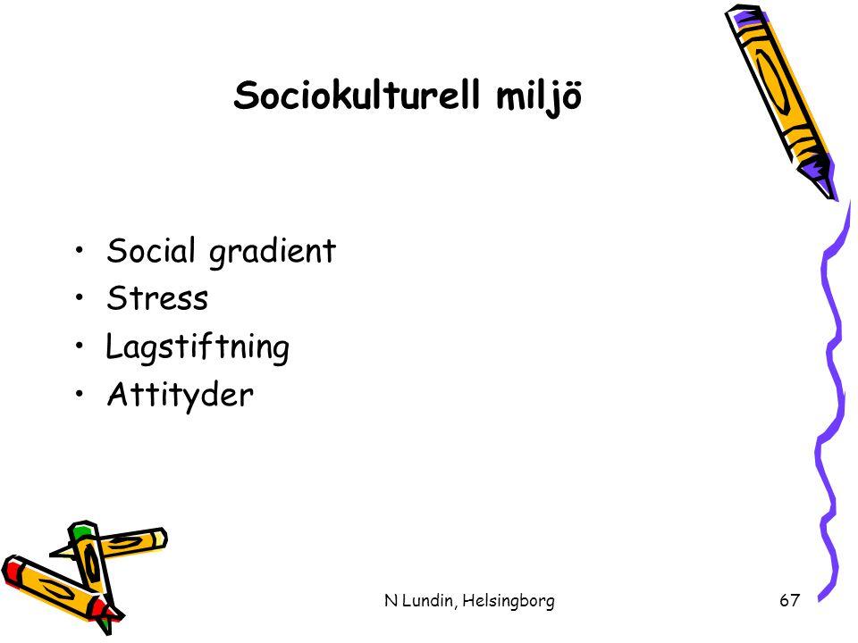 Sociokulturell miljö Social gradient Stress Lagstiftning Attityder