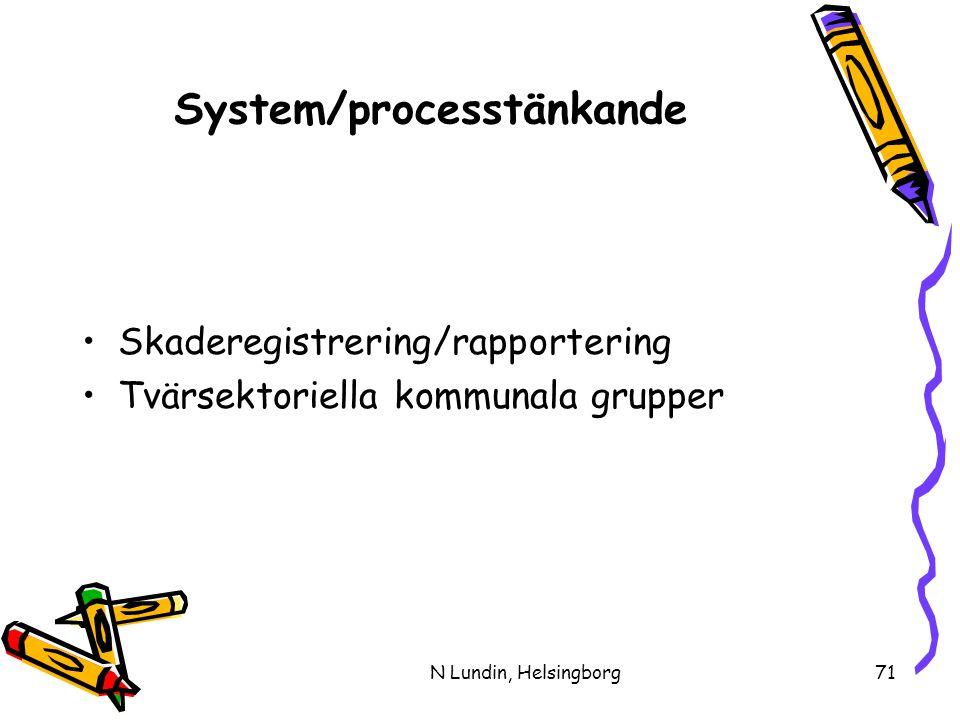 System/processtänkande