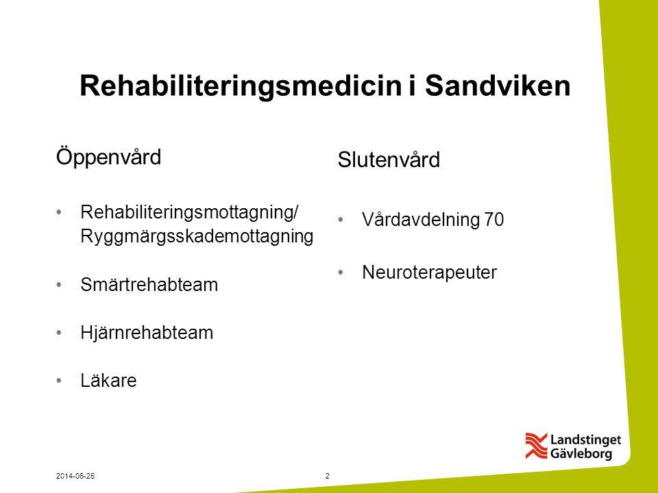 Rehabiliteringsmedicin i Sandviken