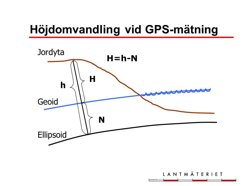 Höjdomvandling vid GPS-mätning