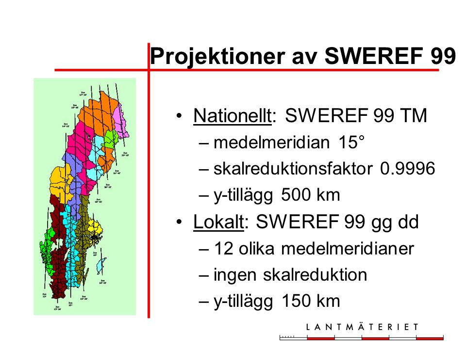 Projektioner av SWEREF 99
