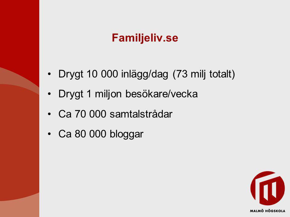 Familjeliv.se Drygt 10 000 inlägg/dag (73 milj totalt)