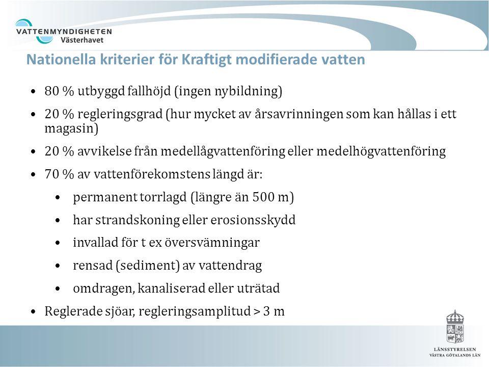 Nationella kriterier för Kraftigt modifierade vatten