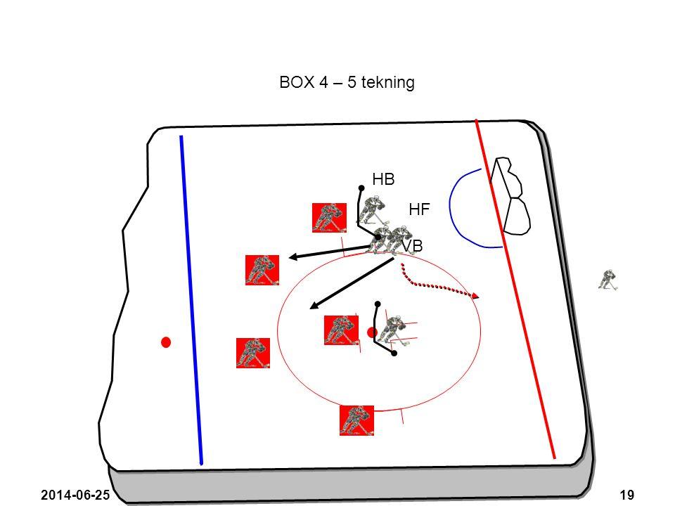 BOX 4 – 5 tekning HF VB HB 2017-04-03 Eje Johansson