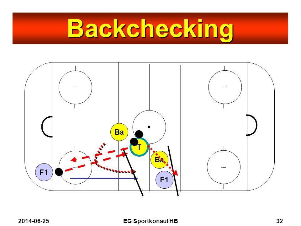 Backchecking Ba T Ba F1 F1 2017-04-03 EG Sportkonsut HB