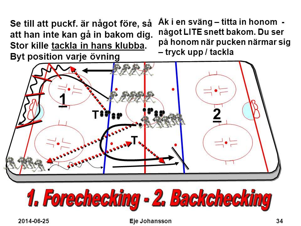 1. Forechecking - 2. Backchecking