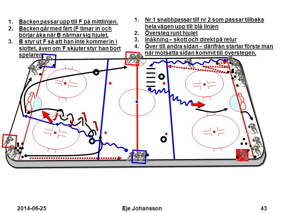 Nr 1 snabbpassar till nr 2 som passar tillbaka hela vägen upp till blå linjen