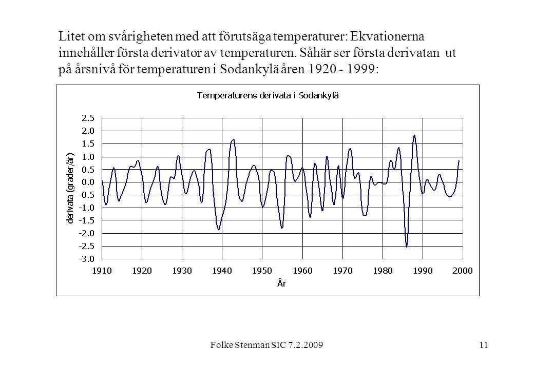 Litet om svårigheten med att förutsäga temperaturer: Ekvationerna innehåller första derivator av temperaturen. Såhär ser första derivatan ut på årsnivå för temperaturen i Sodankylä åren 1920 - 1999: