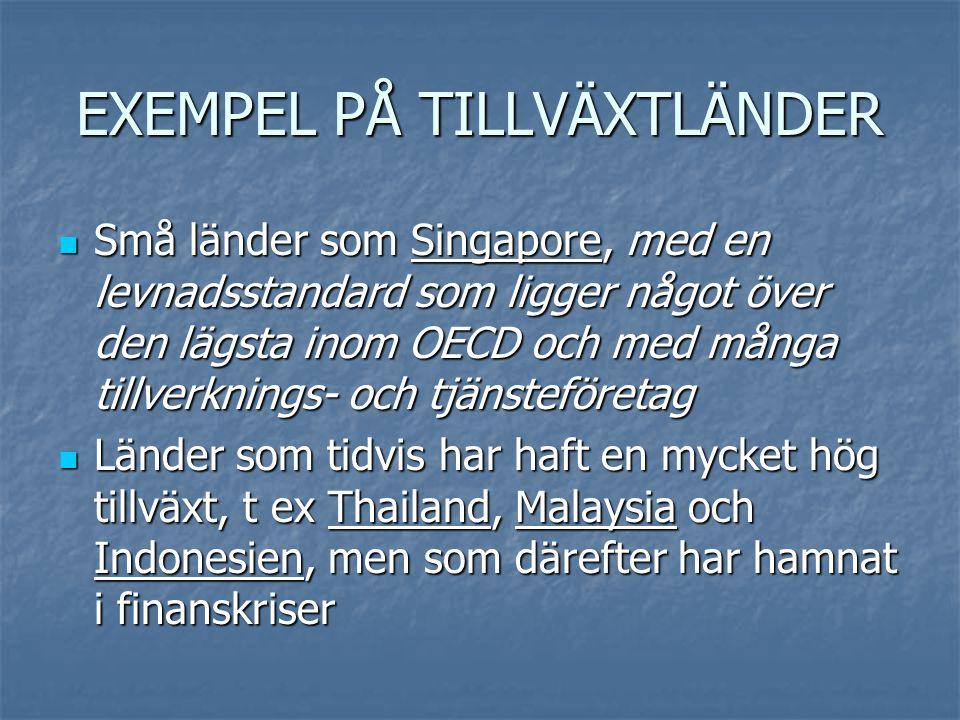 EXEMPEL PÅ TILLVÄXTLÄNDER