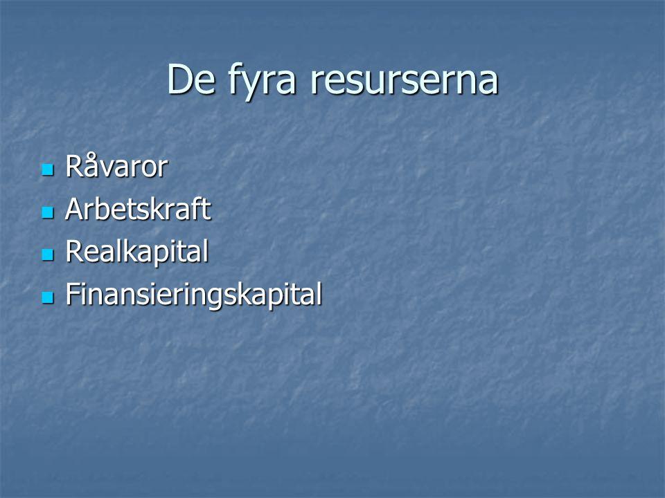 De fyra resurserna Råvaror Arbetskraft Realkapital