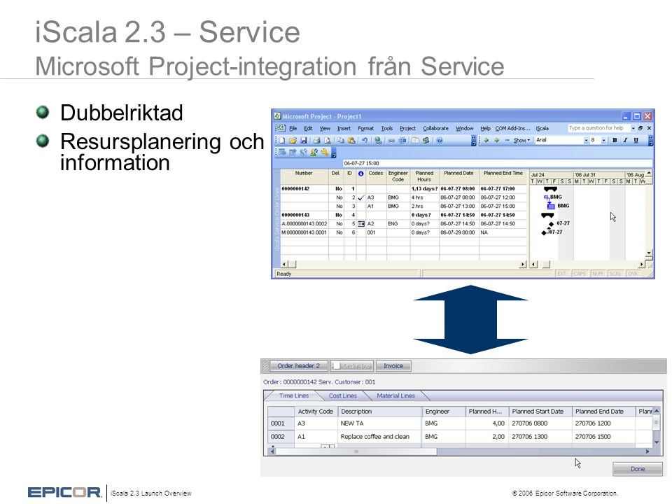 iScala 2.3 – Service Microsoft Project-integration från Service