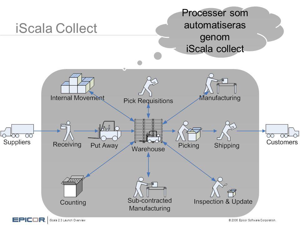 Processer som automatiseras genom iScala collect