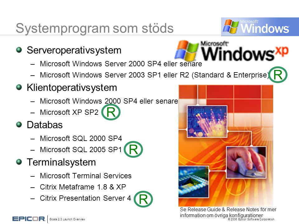 Systemprogram som stöds