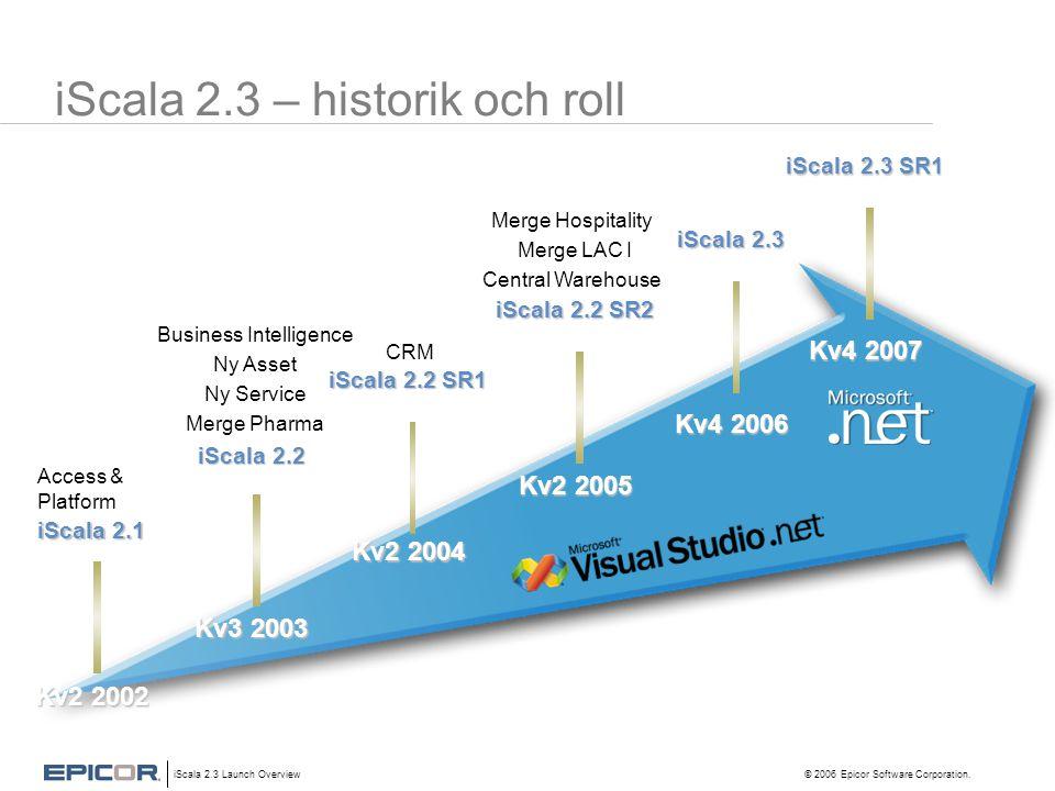 iScala 2.3 – historik och roll