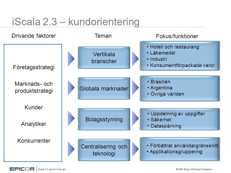 iScala 2.3 – kundorientering
