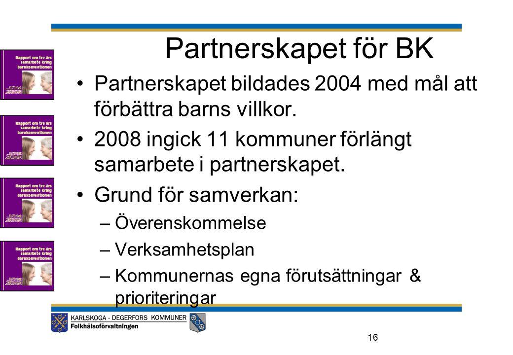 Partnerskapet för BK Partnerskapet bildades 2004 med mål att förbättra barns villkor. 2008 ingick 11 kommuner förlängt samarbete i partnerskapet.