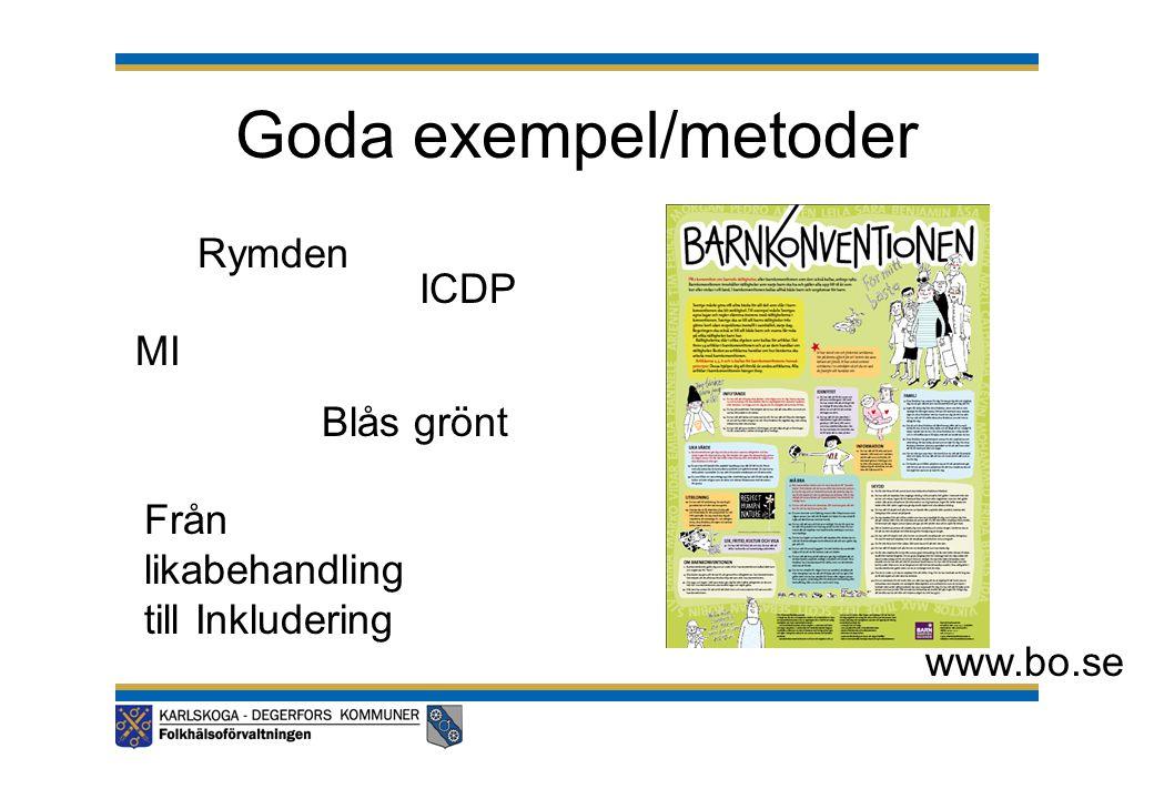 Goda exempel/metoder Rymden ICDP MI Blås grönt