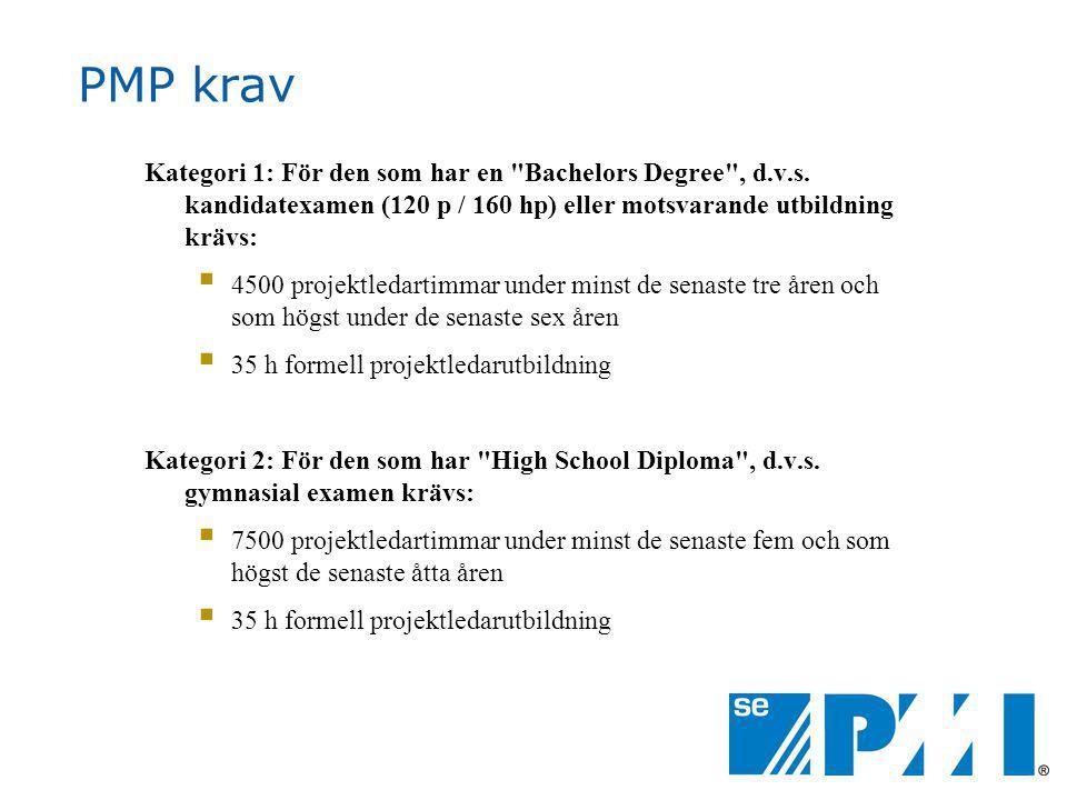 PMP krav Kategori 1: För den som har en Bachelors Degree , d.v.s. kandidatexamen (120 p / 160 hp) eller motsvarande utbildning krävs: