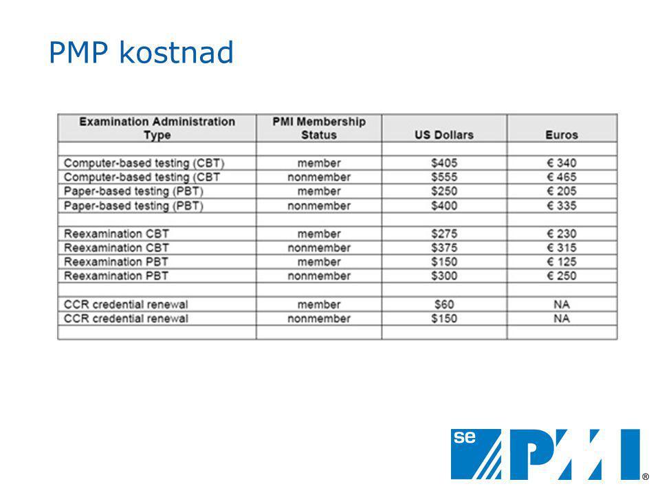 PMP kostnad